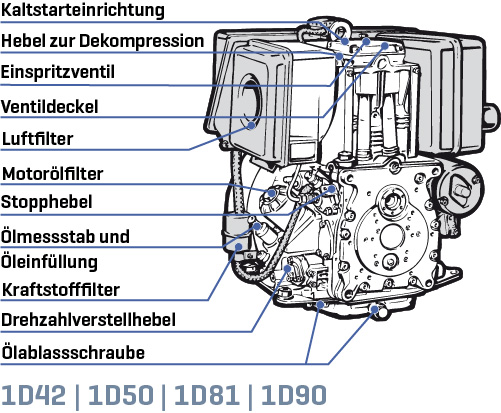 hatz diesel engine alternator wiring diagram: d-series small diesel engine  single cylinder engine