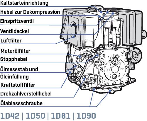 hatz engine diagram 8 spikeballclubkoeln de \u2022hatz engine diagram wiring schematic diagram rh 179 twizer co hatz engine 4l41c hatz engine 4l41c