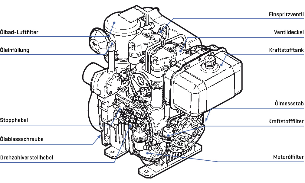 G-series  2-cylinder Engine  Industrial Diesel Engine