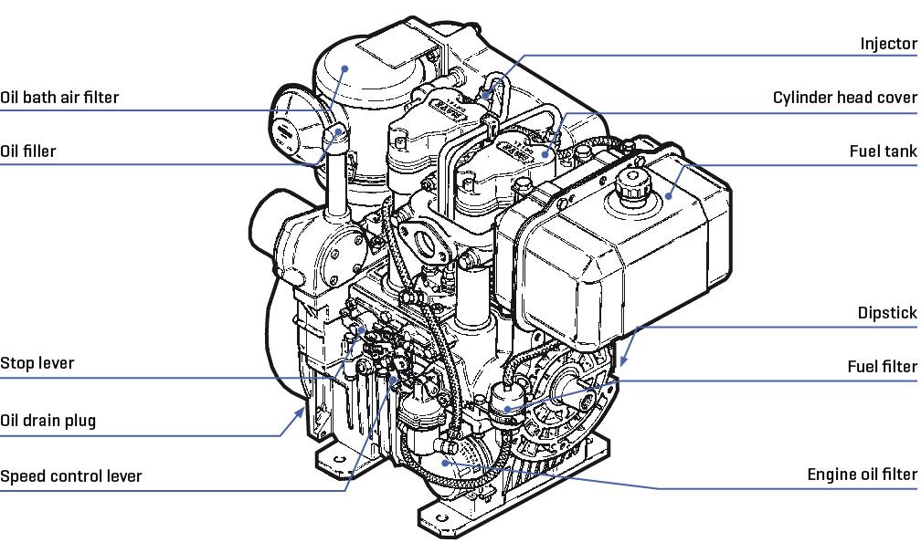 hatz 2g40 engine wiring diagram serie g  motor di  sel  motor di  sel industrial    hatz    diesel  serie g  motor di  sel  motor di  sel industrial    hatz    diesel