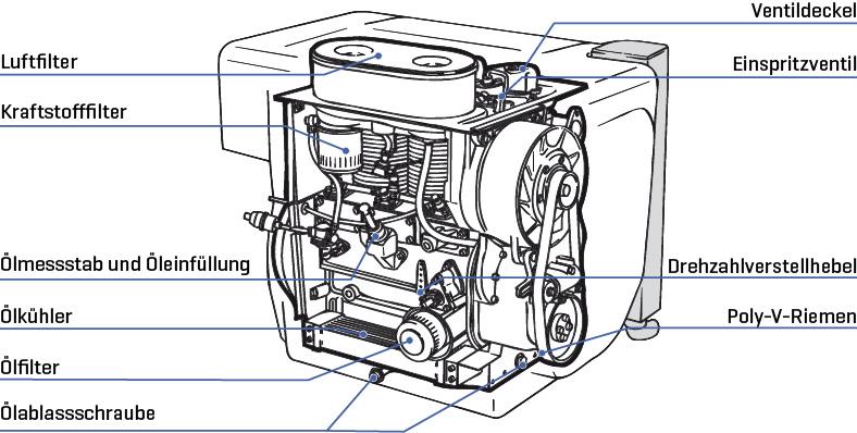 LSeries  industrial diesel engine  diesel engine  Hatz