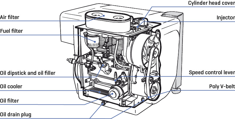 hatz engine diagram diy enthusiasts wiring diagrams u2022 rh okdrywall co