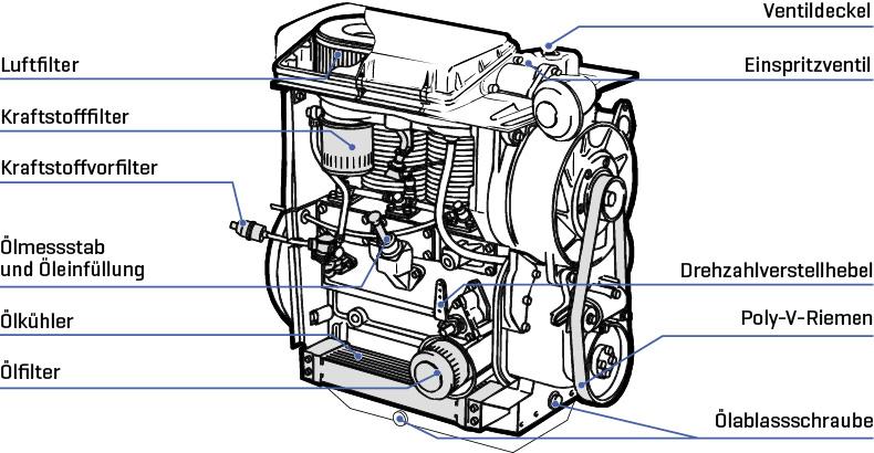 MSerie  Industriedieselmotor  Dieselmotor  Hatz Diesel