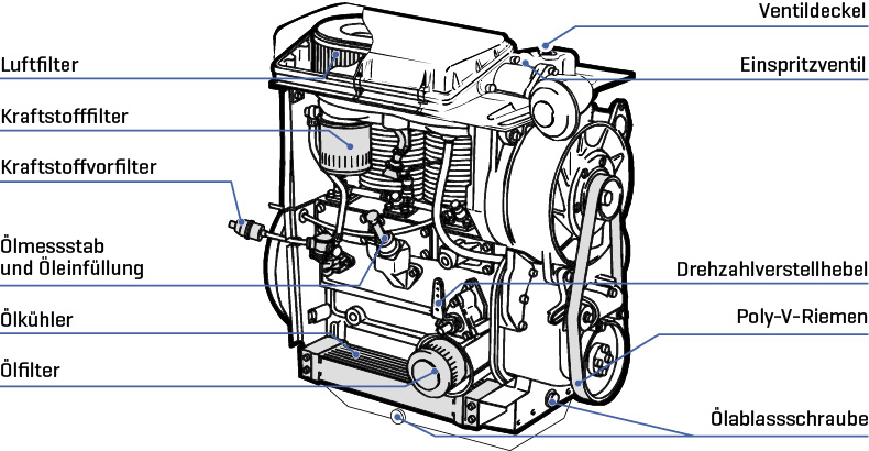 hatz 4m and 4l series diesel engin parts manual