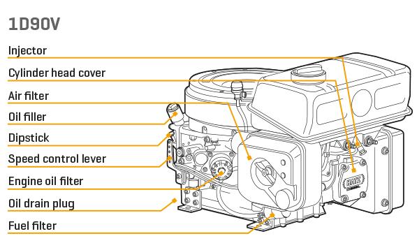 D-Series, small sel engine, single cylinder engine - Hatz sel on